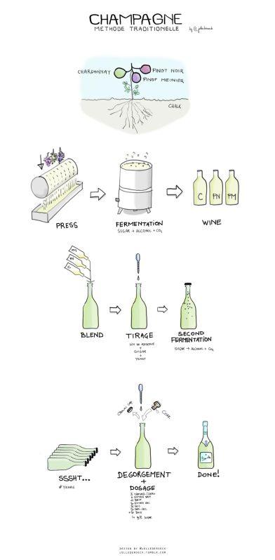 JDR champagne